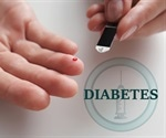 Diabetes mellitus reclassified into 5 subtypes