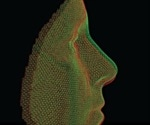 Special collection of papers highlights research on craniofacial genetics