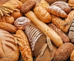 Improving dietary fiber content in bread