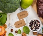 Folic acid levels should be double to provide maximum protection during pregnancy