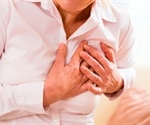 Female heart attack victims more likely to survive if treated by a female doctor