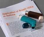 Breath Biomarkers in Asthma: A New Diagnostic Possibility?