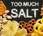 High-salt diet may trigger dementia