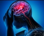 Frequent Headaches after a Traumatic Brain Injury