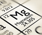 Magnesium in the Diet and Body