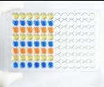 Benefits of Multiplex Immunoassays