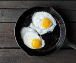 New study calls healthiness of eggs into question