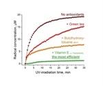 Monitoring Photodegradation with EPR Spectroscopy