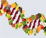 Are DNA-based diets and personalized 'medical foods' the future for weight loss?