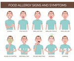 Food Allergies Explained