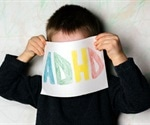Brain Difference in Patients with ADHD