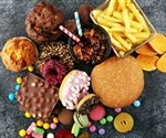 One-third of the calories in the US diet comprised of junk food