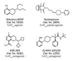 Neuronal Serotonin Receptor and Transporter Pharmacology