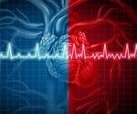 AI helps detect atrial fibrillation cheaply and reliably