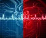 Scientists unveil new molecular mechanisms leading to atrial fibrillation