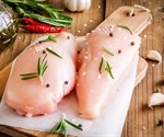 Eating chicken rather than red meat could lower breast cancer risk
