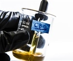 Hemp Oil Extraction: A Comparison of Extraction Processes