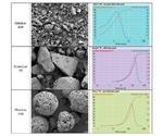 Using a Granular Material Heap Analyzer for Small Dose Analysis