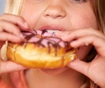 Soaring obesity rates due to 70s and 80s childhood sugar intake