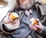People with limited access to food much more likely to die early