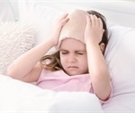 Pediatric Migraine – Diagnosis and Treatment