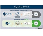 Celltrion announces key milestones in its efforts to fight COVID-19