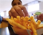 Quality of diet among young Americans remains poor