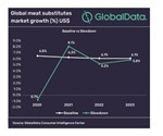 Meat substitutes value growth expected to rebound from 2021 onwards, says GlobalData