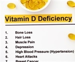 Does vitamin D deficiency increase COVID-19 risk?