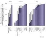 How do international travel bans effect local COVID-19 epidemics?