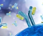 What are Autoantibodies?