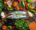 What are the Health Benefits of the Mediterranean Diet?