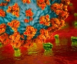 Researchers use heparin to block co-receptor for SARS-CoV-2 infection