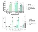 Results of Pfizer COVID-19 mRNA Vaccine Phase 1/2 Study